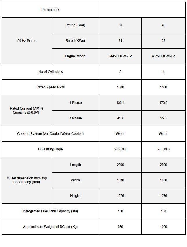 mahindra-30-kva-40-kva-silent-generator-specifications